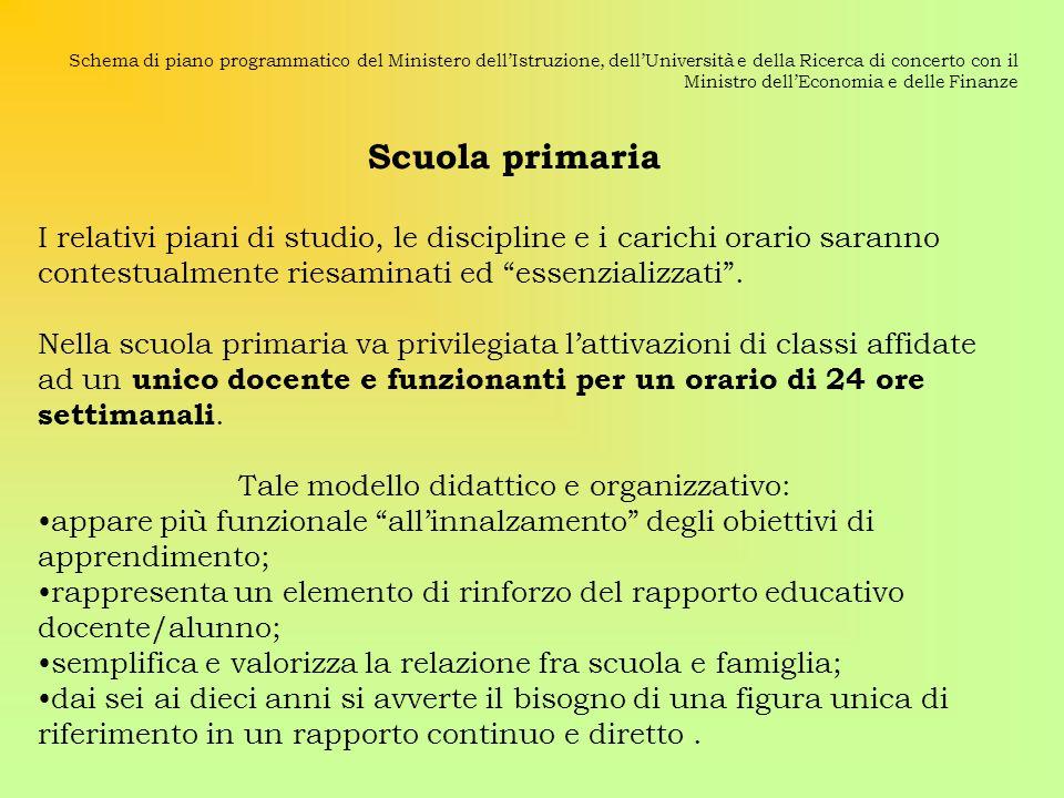 Tale modello didattico e organizzativo: