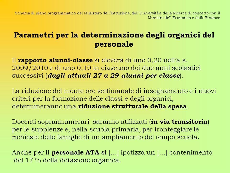 Parametri per la determinazione degli organici del personale