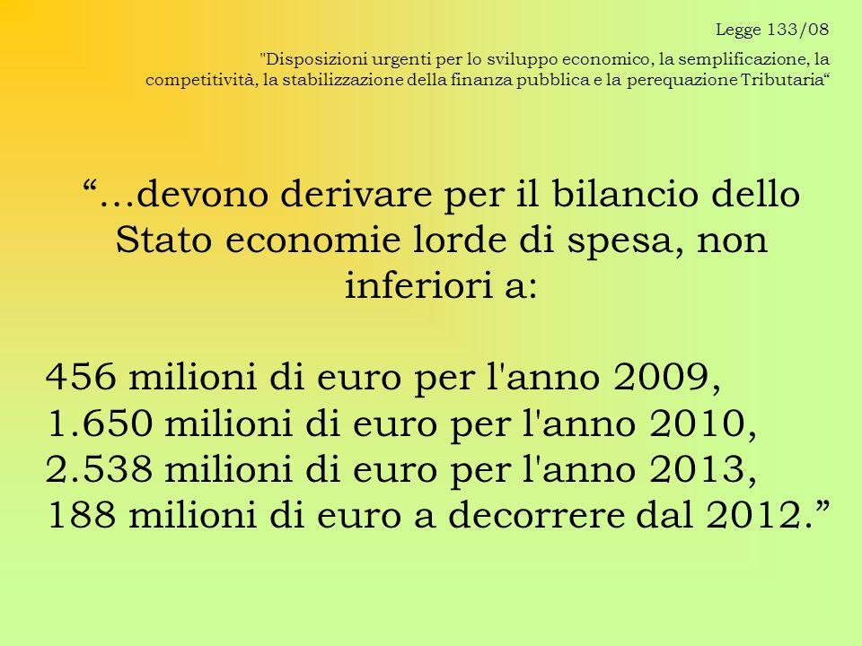 456 milioni di euro per l anno 2009,