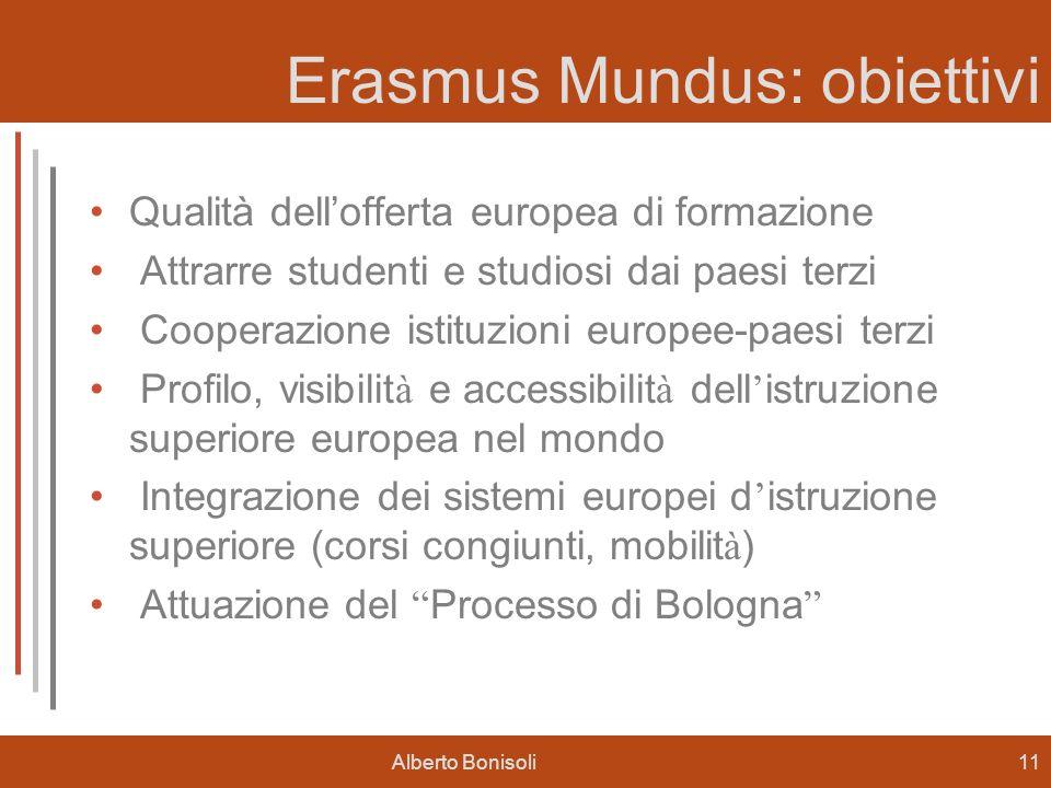 Erasmus Mundus: obiettivi