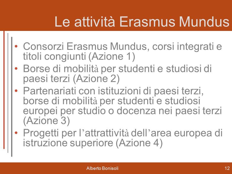 Le attività Erasmus Mundus