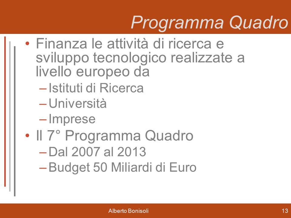 Programma Quadro Finanza le attività di ricerca e sviluppo tecnologico realizzate a livello europeo da.