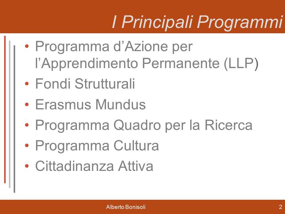 I Principali Programmi
