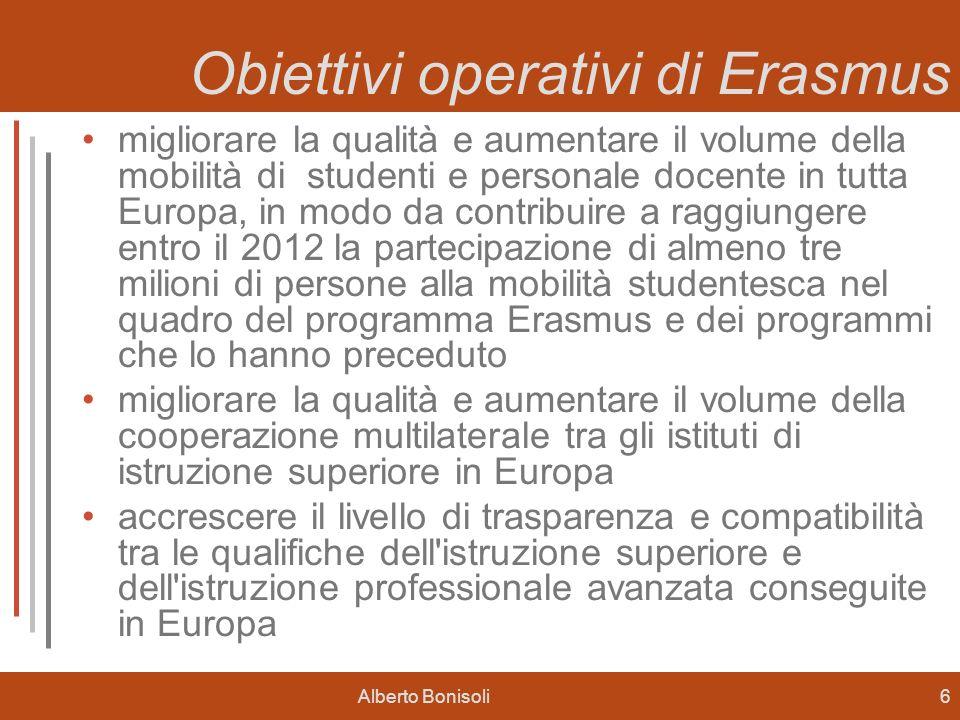Obiettivi operativi di Erasmus