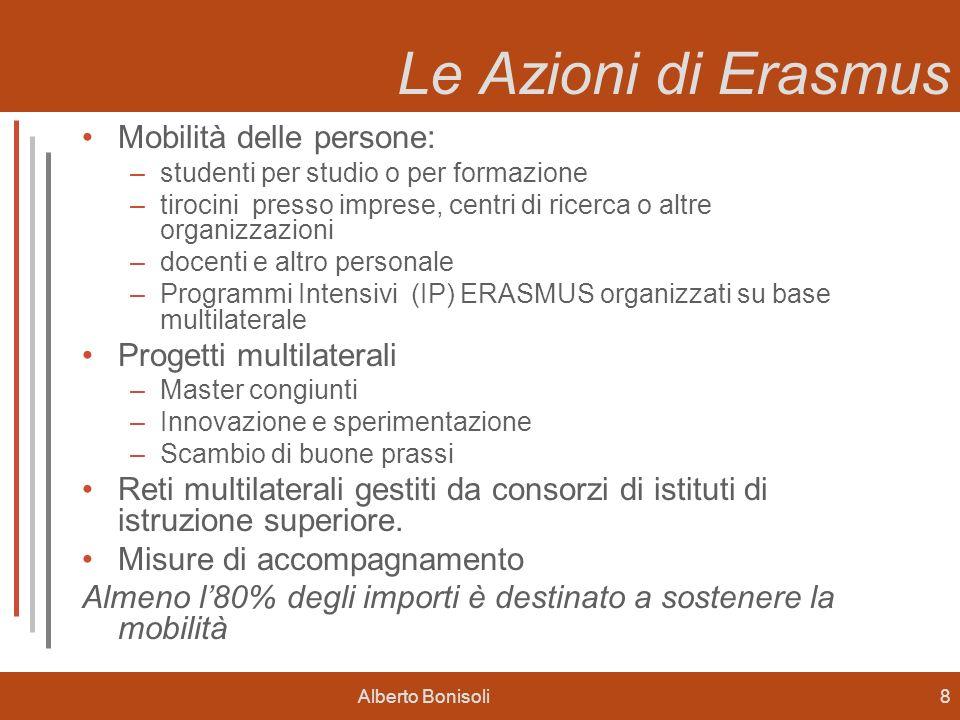 Le Azioni di Erasmus Mobilità delle persone: Progetti multilaterali