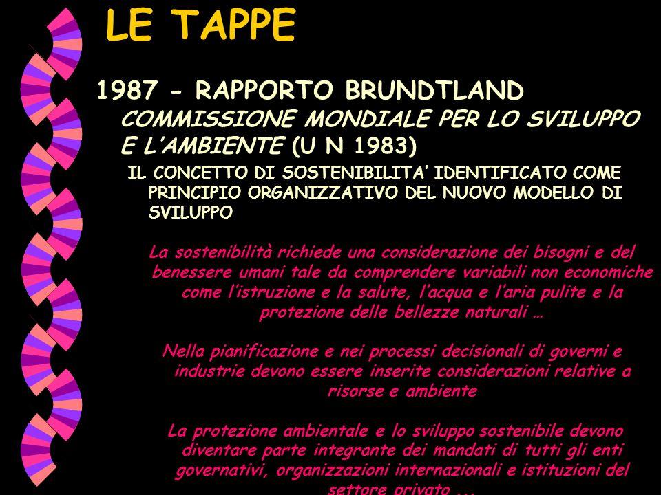 LE TAPPE 1987 - RAPPORTO BRUNDTLAND COMMISSIONE MONDIALE PER LO SVILUPPO E L'AMBIENTE (U N 1983)