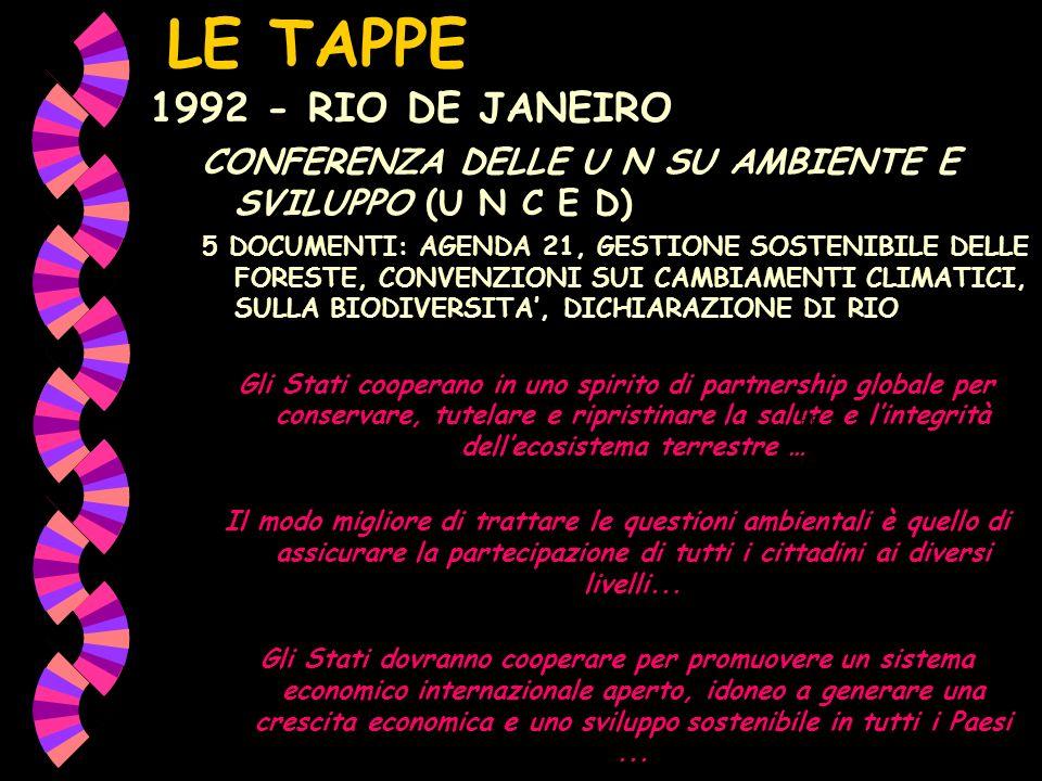 LE TAPPE 1992 - RIO DE JANEIRO