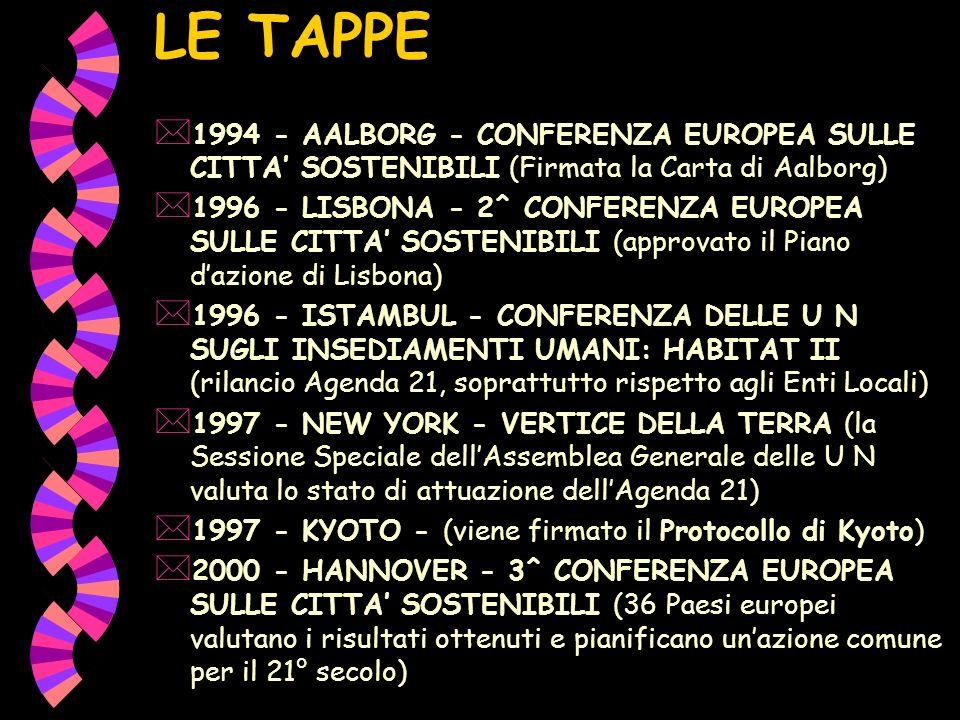 LE TAPPE 1994 - AALBORG - CONFERENZA EUROPEA SULLE CITTA' SOSTENIBILI (Firmata la Carta di Aalborg)