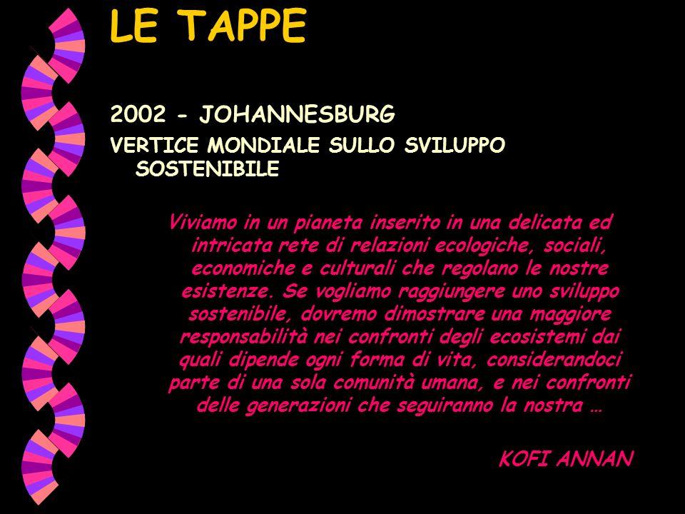 LE TAPPE 2002 - JOHANNESBURG
