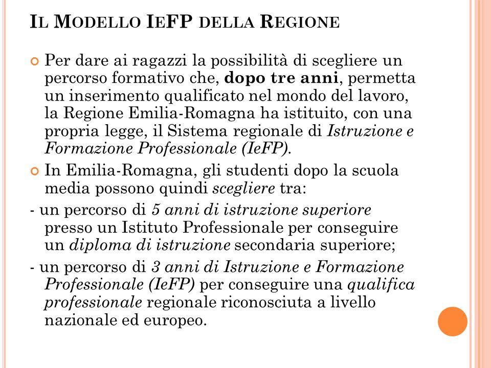Il Modello IeFP della Regione