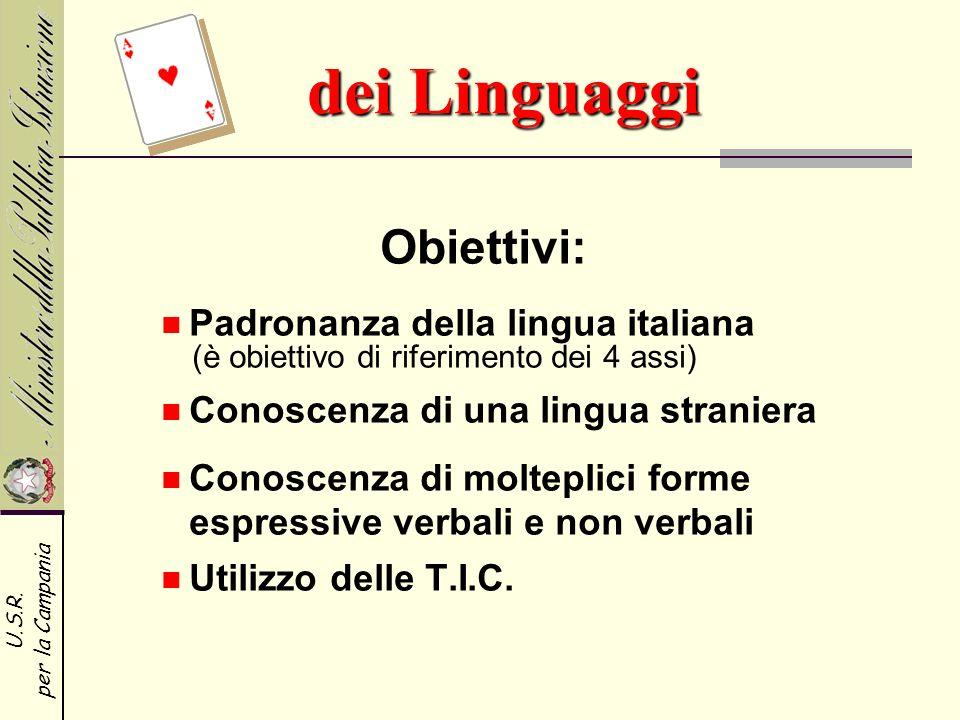 dei Linguaggi Obiettivi: Padronanza della lingua italiana