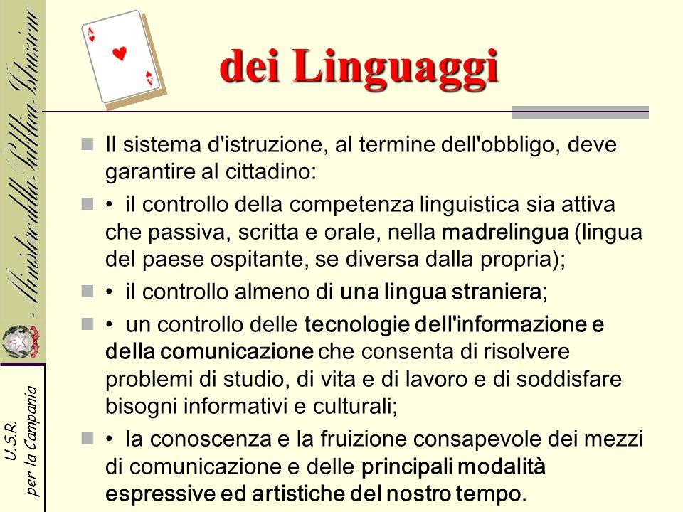 dei Linguaggi Il sistema d istruzione, al termine dell obbligo, deve garantire al cittadino: