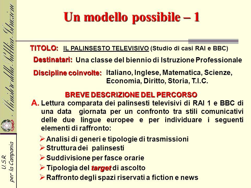 Un modello possibile – 1 TITOLO: Destinatari: