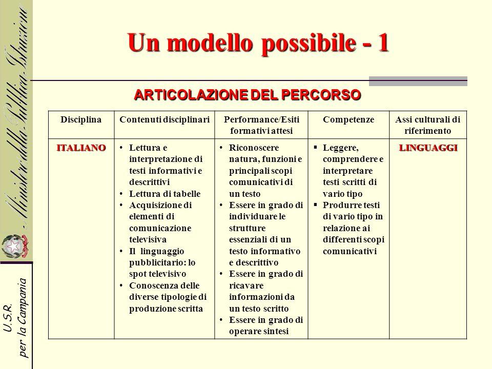 Un modello possibile - 1 ARTICOLAZIONE DEL PERCORSO Disciplina