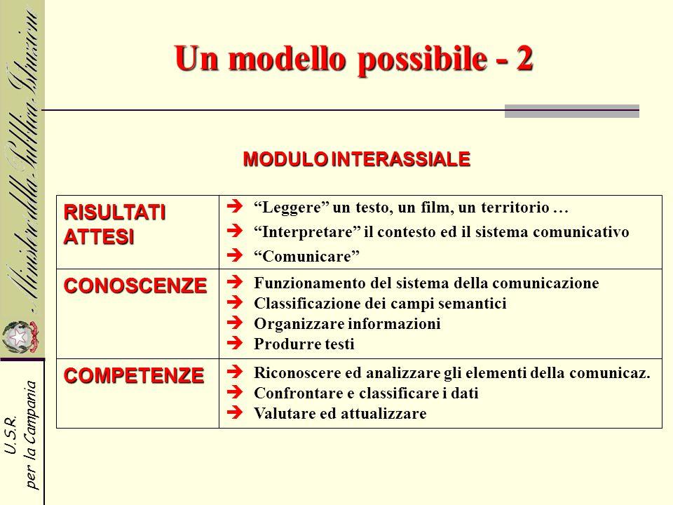 Un modello possibile - 2 RISULTATI ATTESI CONOSCENZE COMPETENZE