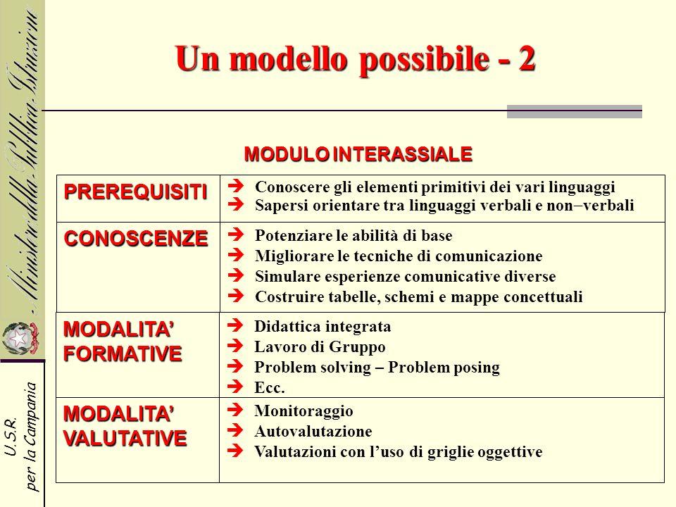 Un modello possibile - 2 PREREQUISITI CONOSCENZE MODALITA' FORMATIVE