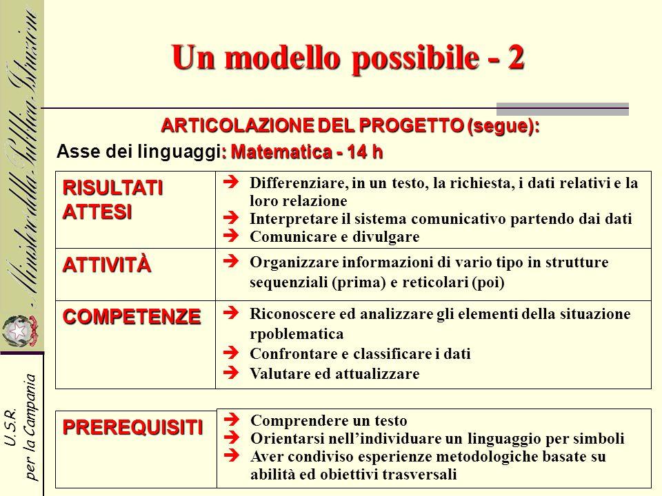 ARTICOLAZIONE DEL PROGETTO (segue):