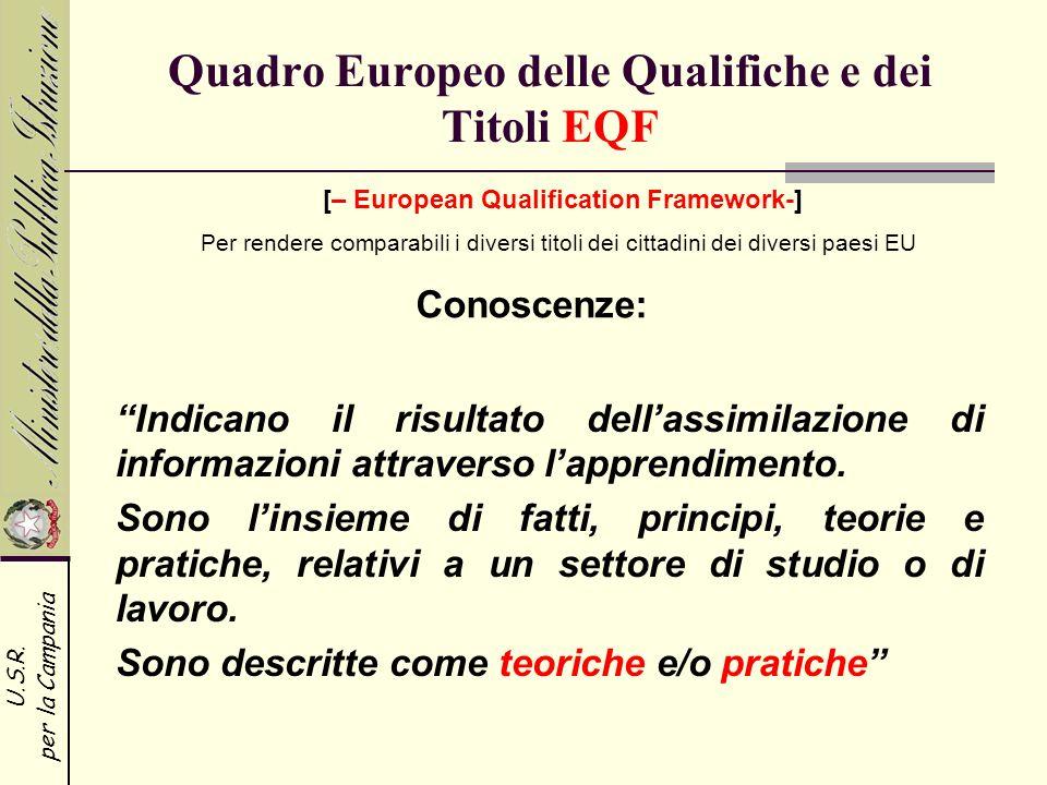 Quadro Europeo delle Qualifiche e dei Titoli EQF