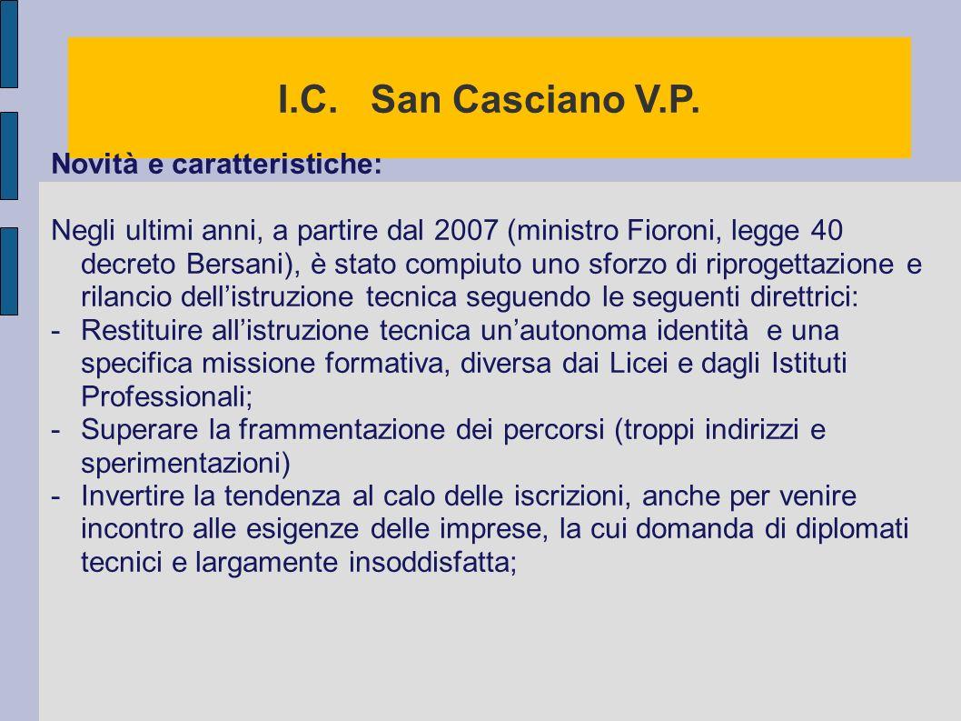 I.C. San Casciano V.P. Novità e caratteristiche: