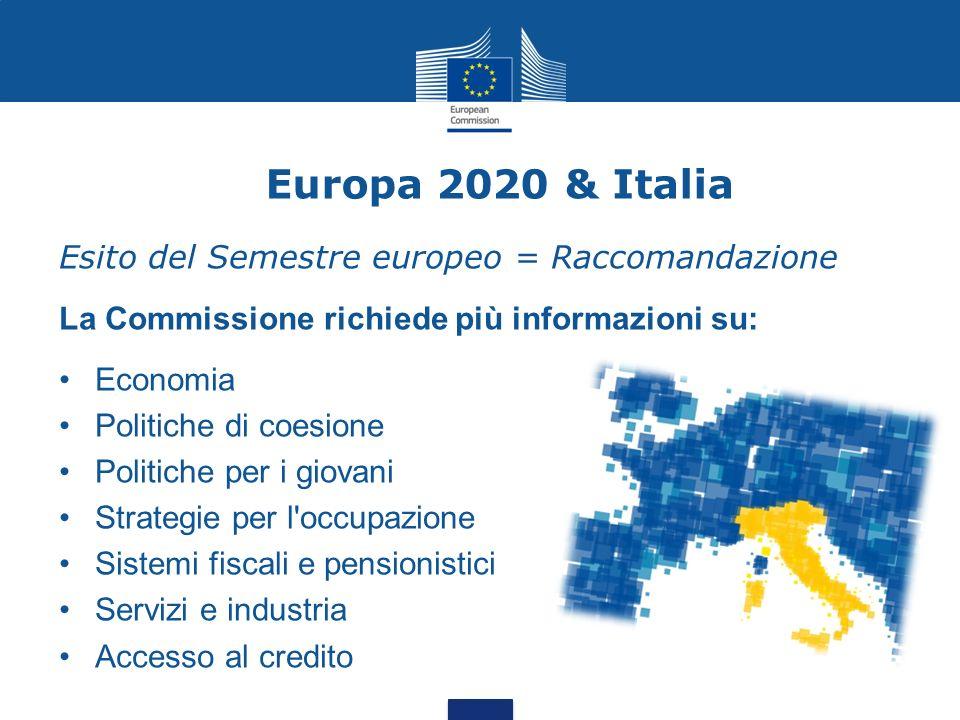 Europa 2020 & Italia Esito del Semestre europeo = Raccomandazione