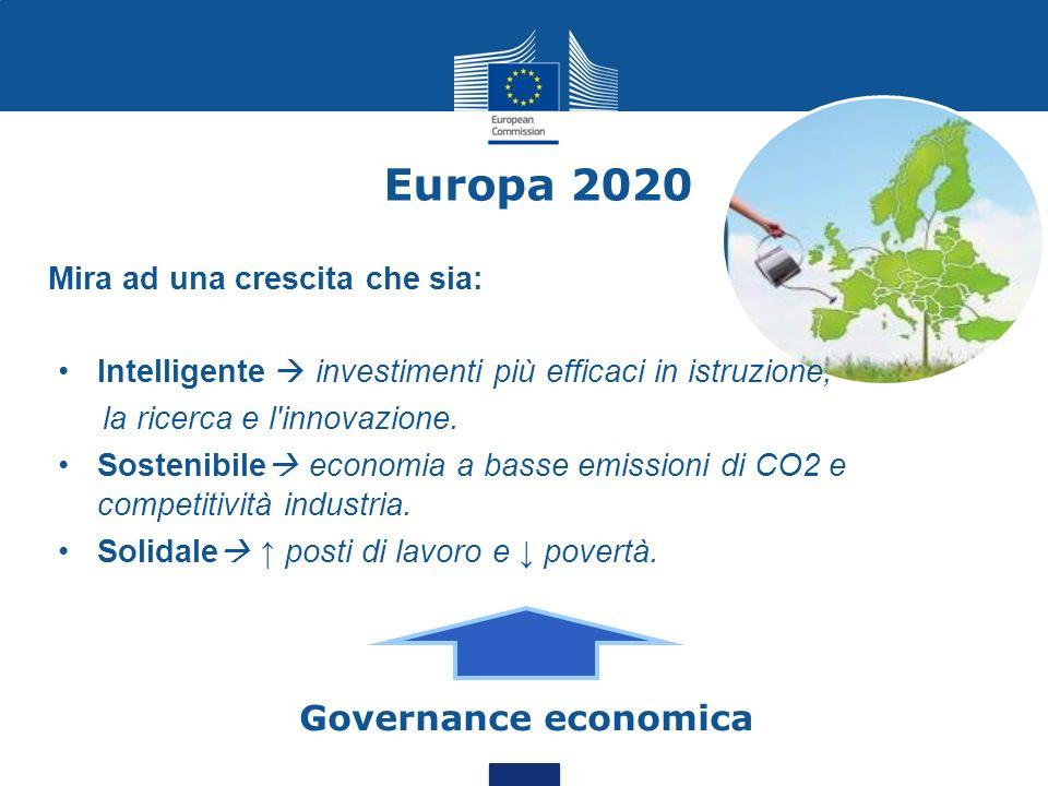 Europa 2020 Governance economica Mira ad una crescita che sia: