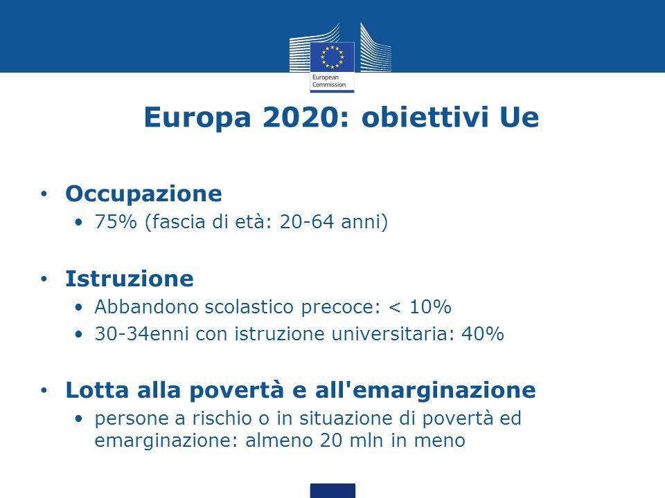 Europa 2020: obiettivi Ue Occupazione Istruzione