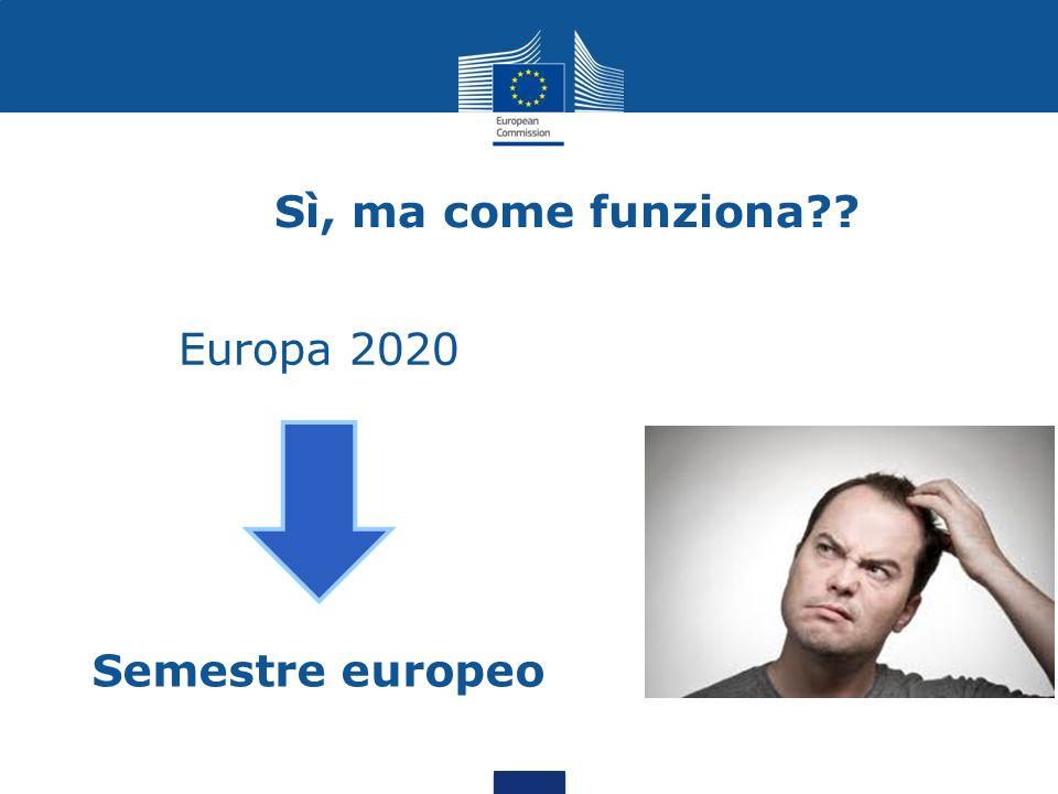 Sì, ma come funziona Europa 2020 Semestre europeo