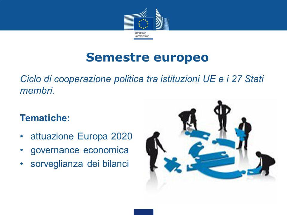 Semestre europeo Ciclo di cooperazione politica tra istituzioni UE e i 27 Stati membri. Tematiche: