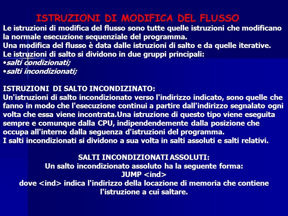 ISTRUZIONI DI MODIFICA DEL FLUSSO