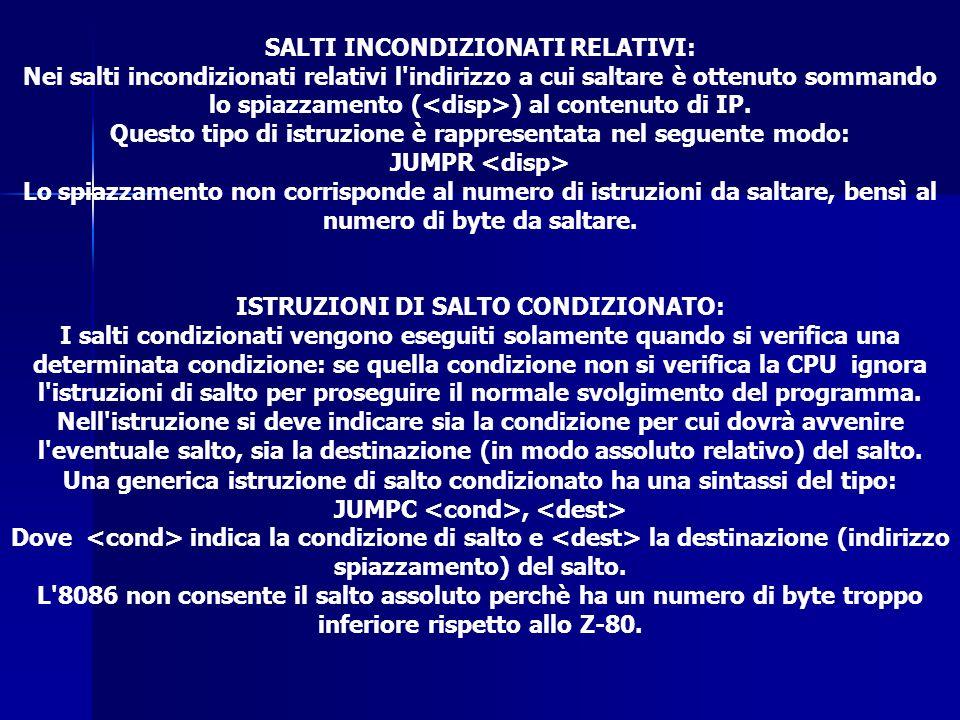 ISTRUZIONI DI SALTO CONDIZIONATO: