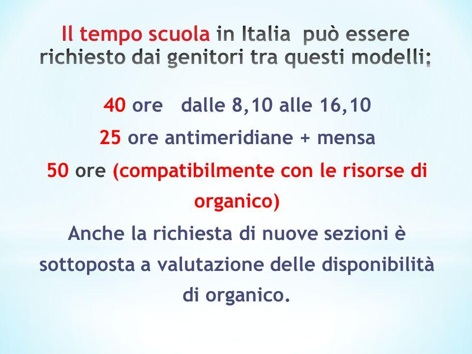 Il tempo scuola in Italia può essere richiesto dai genitori tra questi modelli: