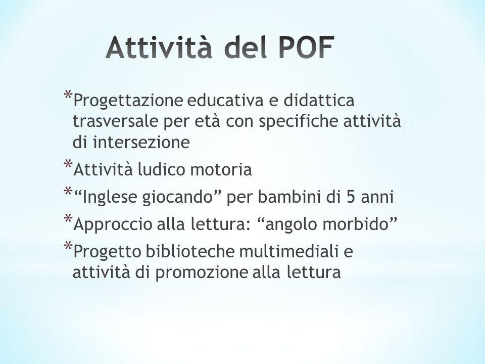 Attività del POF Progettazione educativa e didattica trasversale per età con specifiche attività di intersezione.