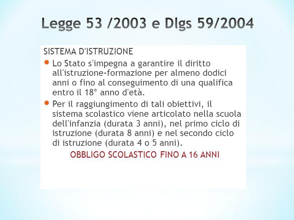 OBBLIGO SCOLASTICO FINO A 16 ANNI
