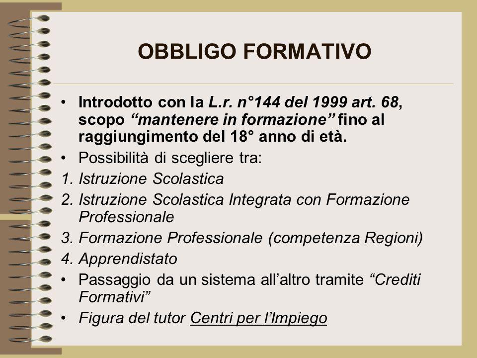 OBBLIGO FORMATIVO Introdotto con la L.r. n°144 del 1999 art. 68, scopo mantenere in formazione fino al raggiungimento del 18° anno di età.