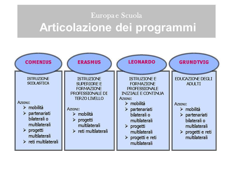 Europa e Scuola Articolazione dei programmi