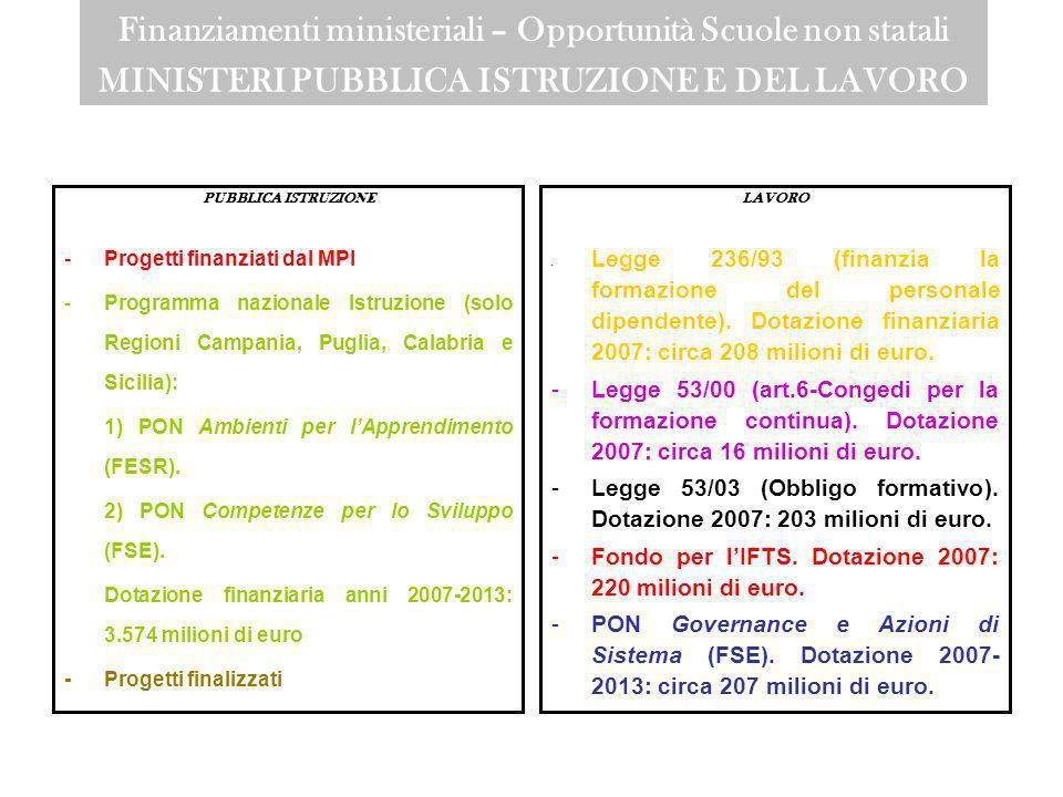 Finanziamenti ministeriali – Opportunità Scuole non statali MINISTERI PUBBLICA ISTRUZIONE E DEL LAVORO