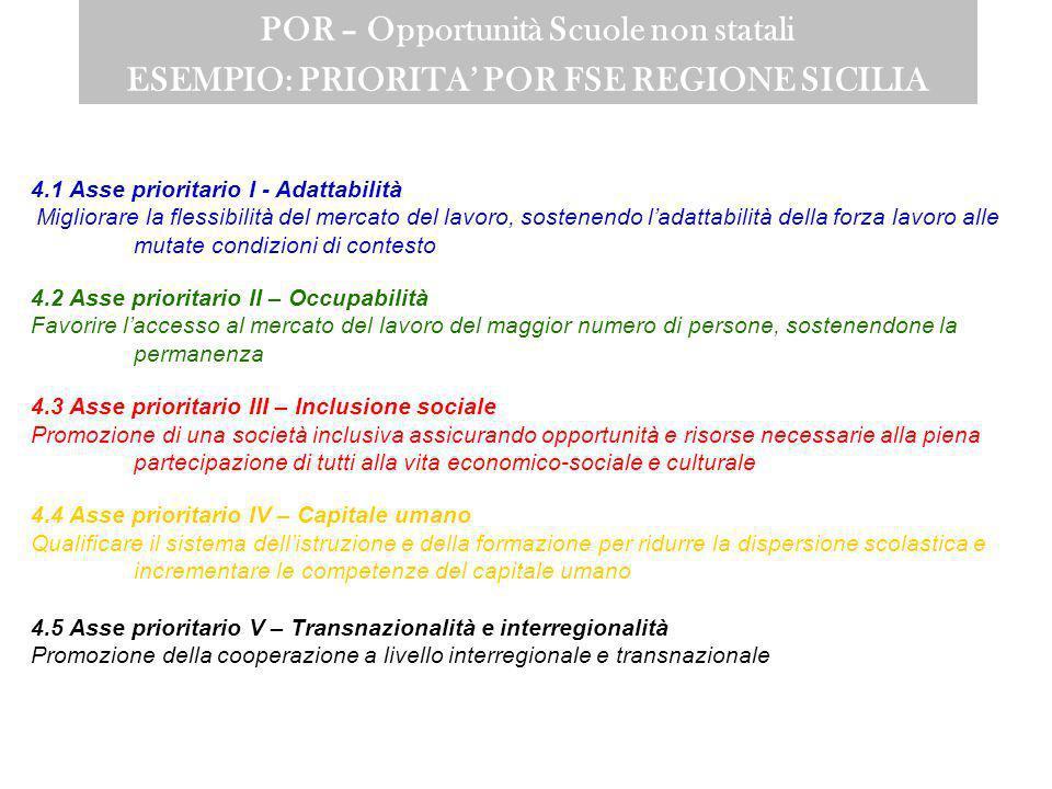 POR – Opportunità Scuole non statali ESEMPIO: PRIORITA' POR FSE REGIONE SICILIA