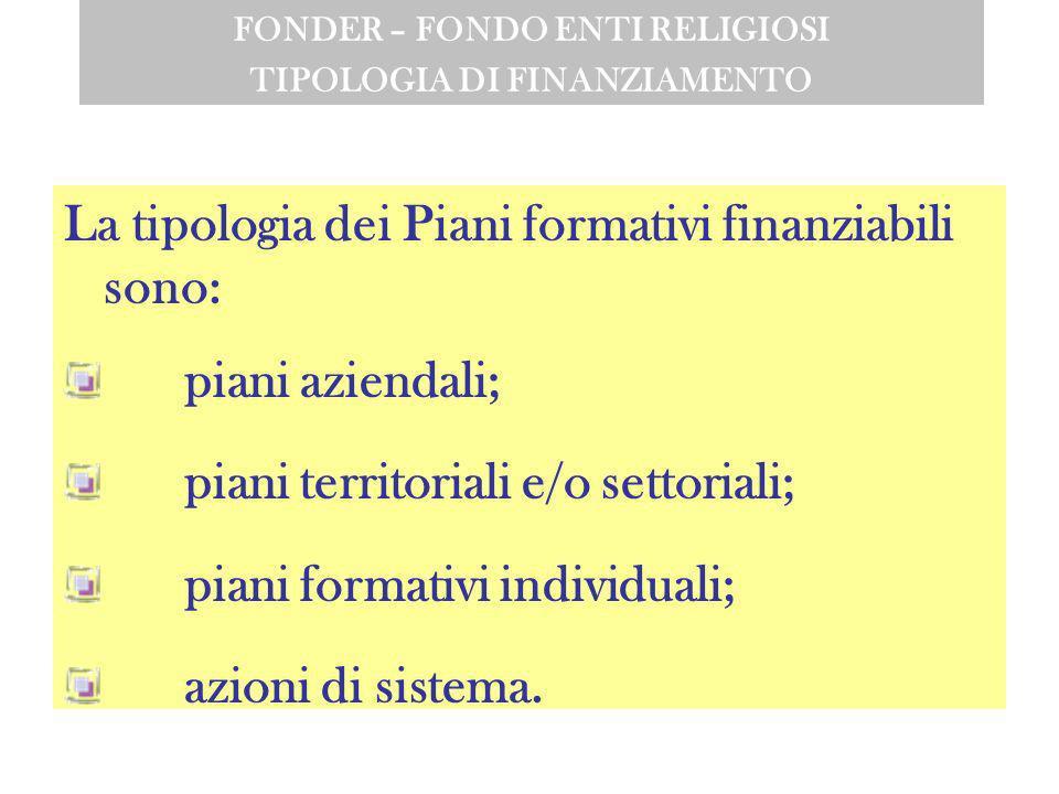 FONDER – FONDO ENTI RELIGIOSI TIPOLOGIA DI FINANZIAMENTO