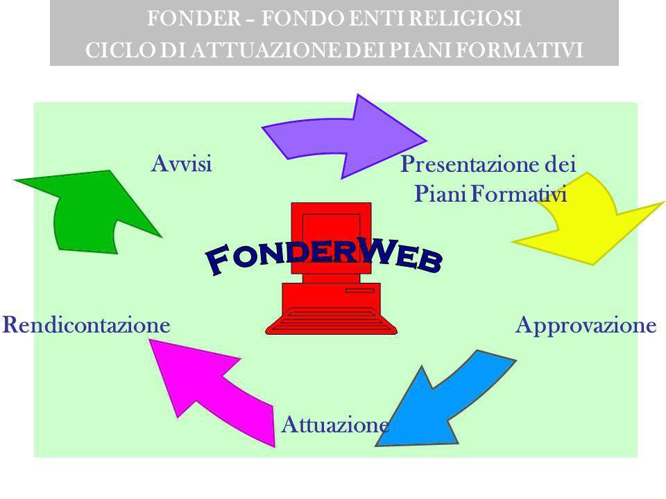 FONDER – FONDO ENTI RELIGIOSI CICLO DI ATTUAZIONE DEI PIANI FORMATIVI