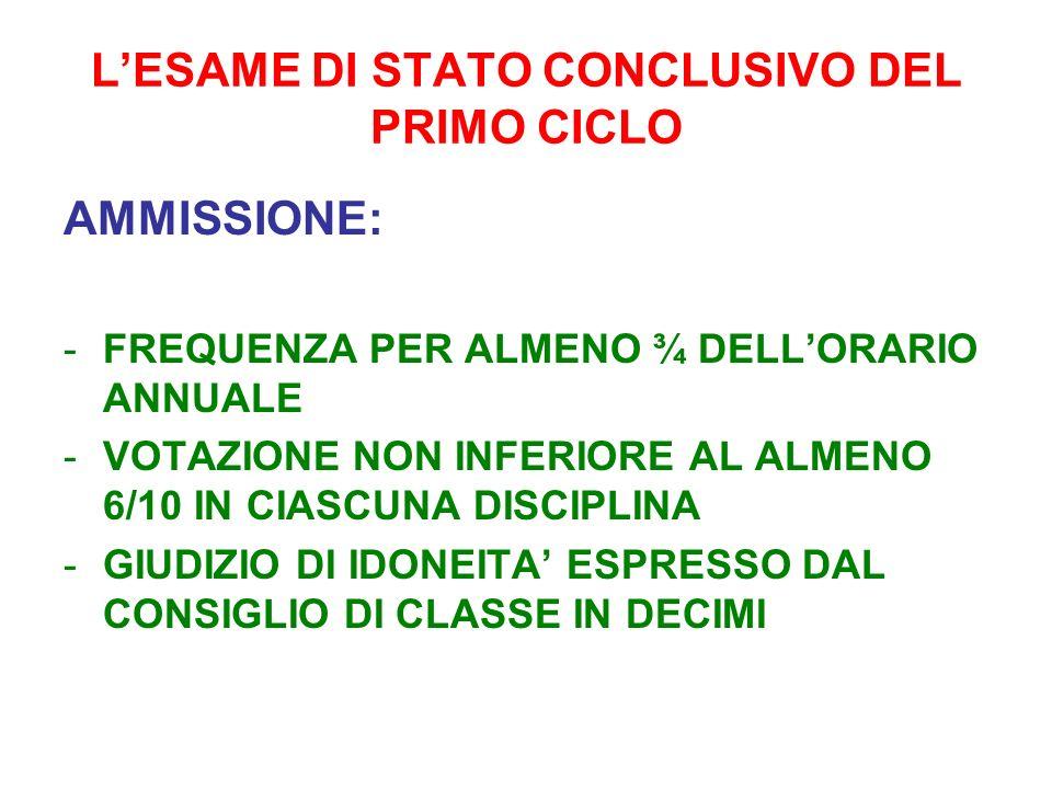 L'ESAME DI STATO CONCLUSIVO DEL PRIMO CICLO
