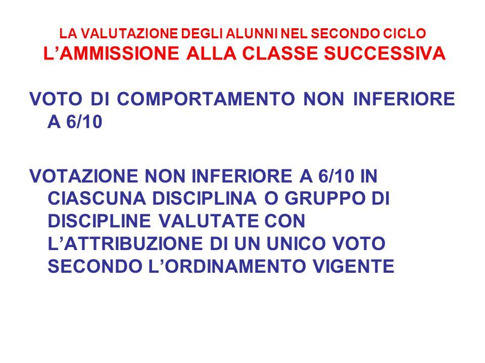 VOTO DI COMPORTAMENTO NON INFERIORE A 6/10