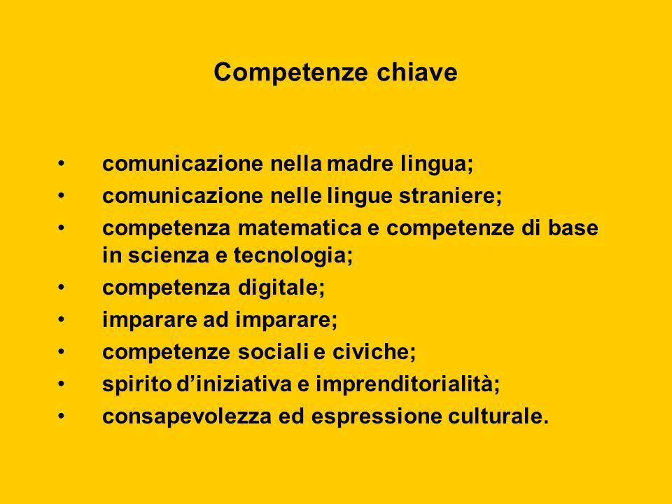 Competenze chiave comunicazione nella madre lingua;