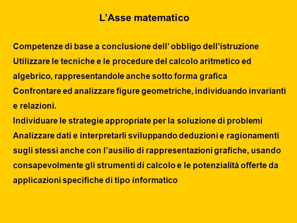 L'Asse matematico Competenze di base a conclusione dell' obbligo dell'istruzione. Utilizzare le tecniche e le procedure del calcolo aritmetico ed.