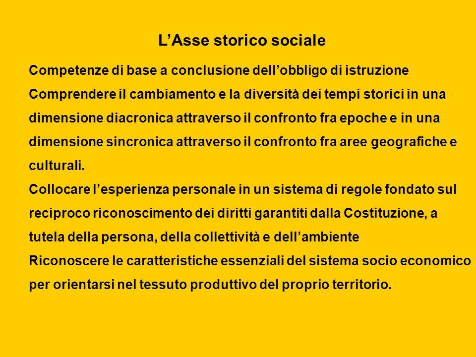 L'Asse storico sociale