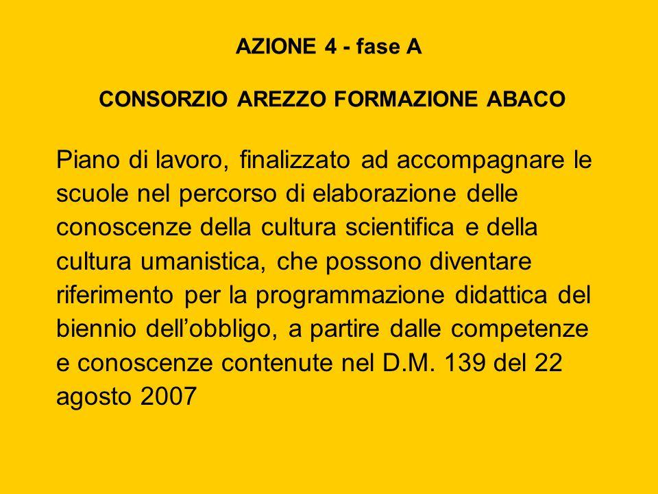 AZIONE 4 - fase A CONSORZIO AREZZO FORMAZIONE ABACO