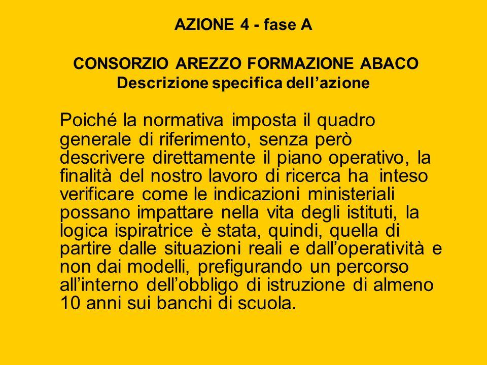 AZIONE 4 - fase A CONSORZIO AREZZO FORMAZIONE ABACO Descrizione specifica dell'azione