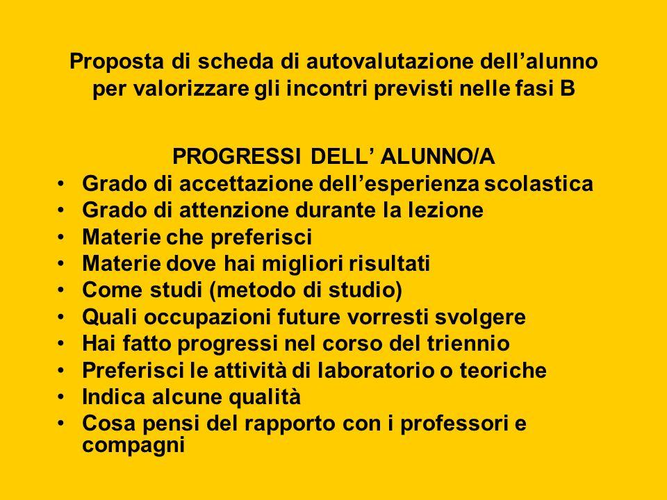 PROGRESSI DELL' ALUNNO/A