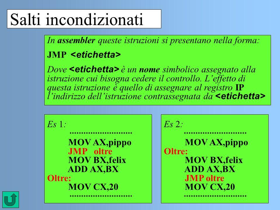 Salti incondizionati In assembler queste istruzioni si presentano nella forma: JMP <etichetta>