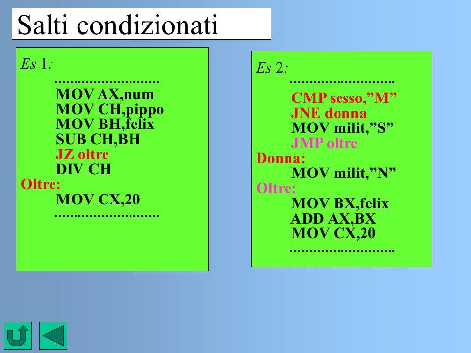 Salti condizionati Es 1: Es 2: MOV AX,num CMP sesso, M MOV CH,pippo