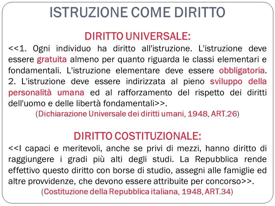 ISTRUZIONE COME DIRITTO DIRITTO COSTITUZIONALE: